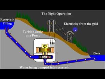 Triển khai dự án Thủy điện Tích năng Bác Ái